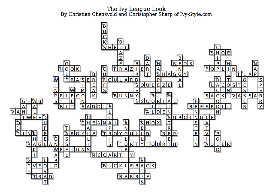 Look at, as thou might Crossword Clue - NYT Crossword Answers